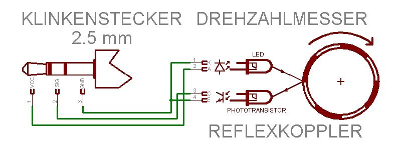 Drehzahlmesser Reflexkoppler