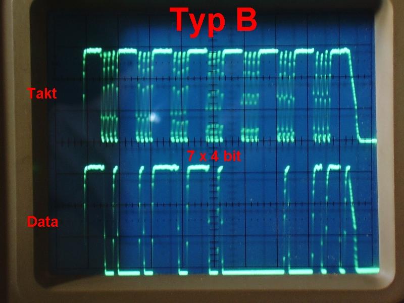 7-BCD Protokoll Takt- und Data-Signal